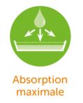 Absorption litière
