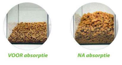 absorptie strooisel