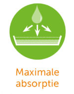 maximale absorptie